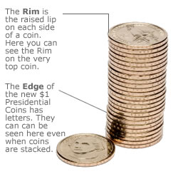 Rim-and-Edge-of-coins