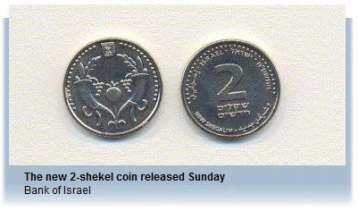 The new 2-shekel coin released by the Bank of Israel