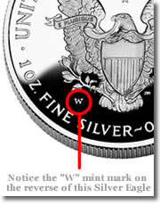 Mint mark location on American Eagle Silver