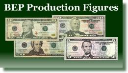 BEP Production Figures for April