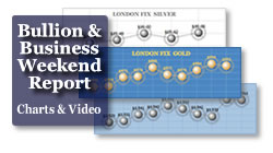 Weekend Recap: Silver, Gold and Platinum Prices; Business Week News