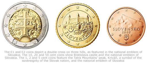 Slovakia euro coins