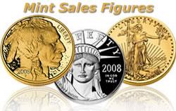 US Mint Sales Figures Image