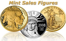 US Mint Sales Figures Image