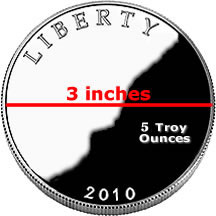 America the Beautiful Silver Bullion Coin Size and Weigth