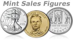 US Mint Coins