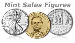 US Mint 2010 Coins
