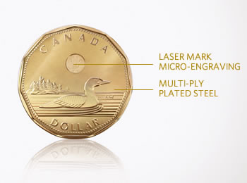 New Canadian $1 Coin