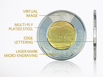 New Canadian $2 Coin