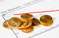 Gold Eagle Coins on Chart