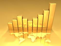 Gold bar chart