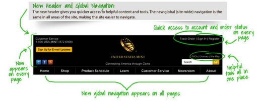 US Mint Website Global Header