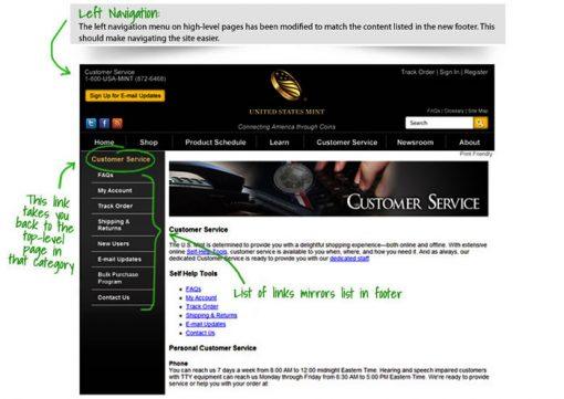 US Mint Website Left Navigation Update