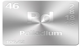 Palladium Properties