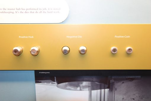 Display in Mint Gallery about Hubs, Dies and Coins