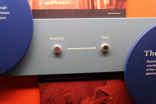Mint Gallery Display about Planchets and Coins
