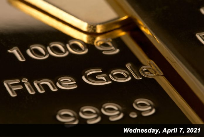 Gold prices fell less than 0.1%
